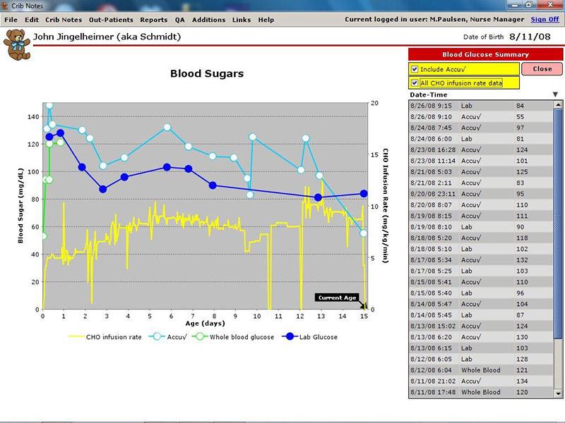 Health Management and Leadership Portal | Catheter ...  |Exchange Transfusion Documentation